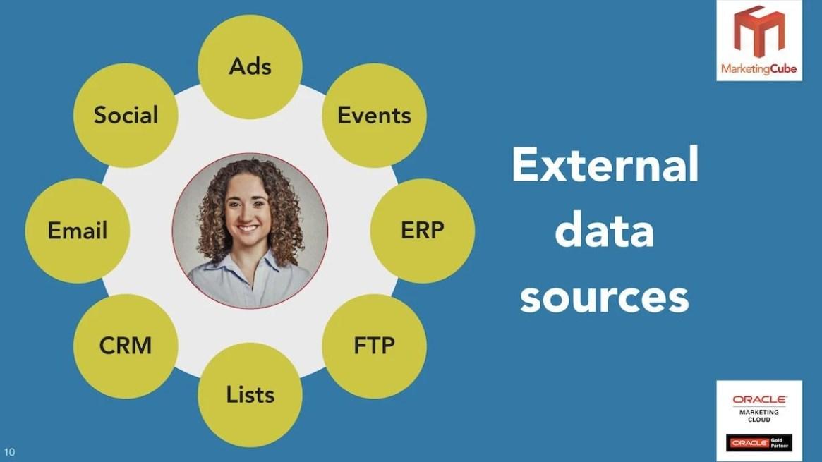 20170921 EXternal Data Sources Sep User Groupy 1200pxl