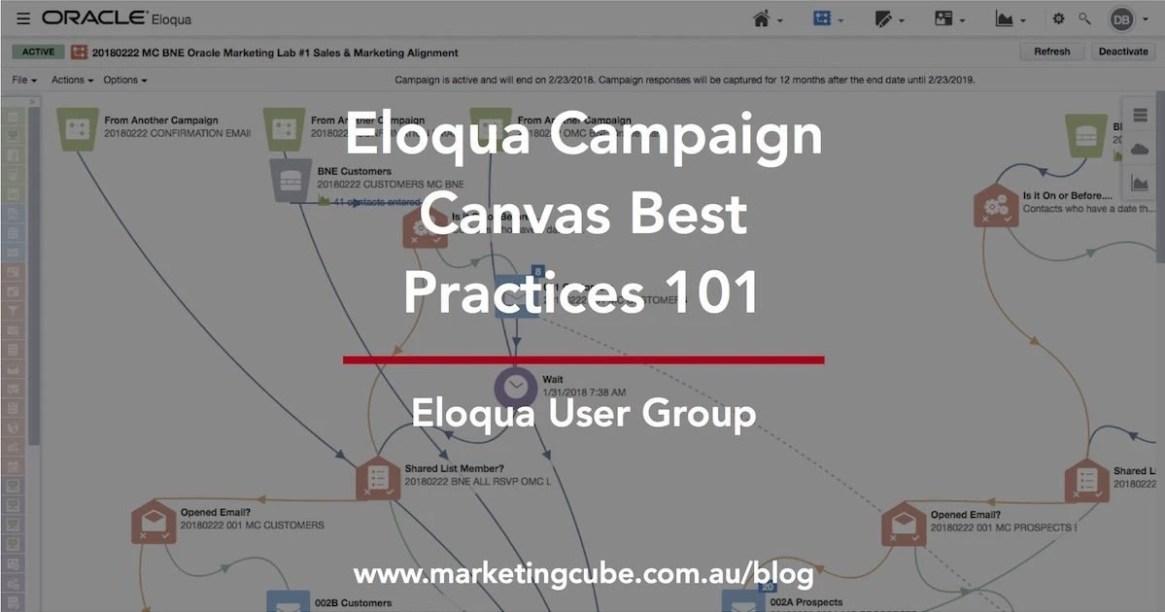 Social Image Eloqua Campaign Canvas Best Practices 101 1200x630pxl