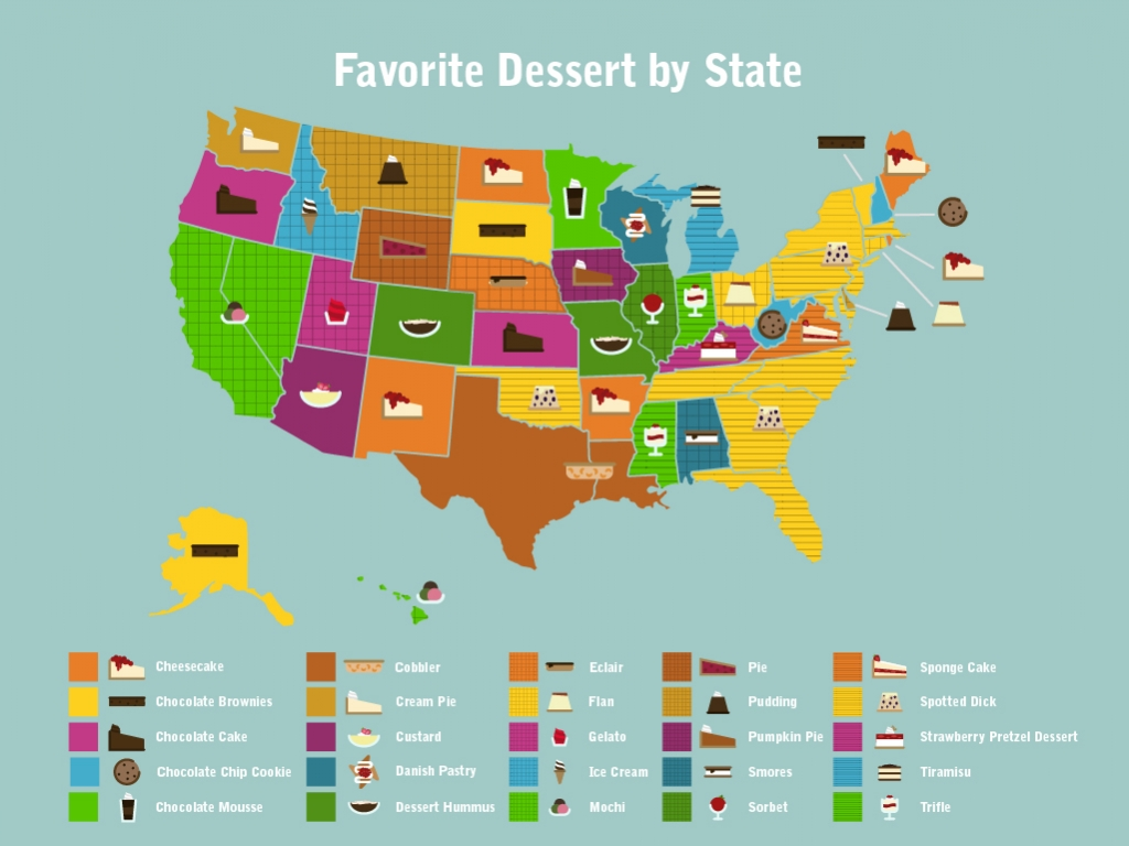 Most Popular Dessert By State In