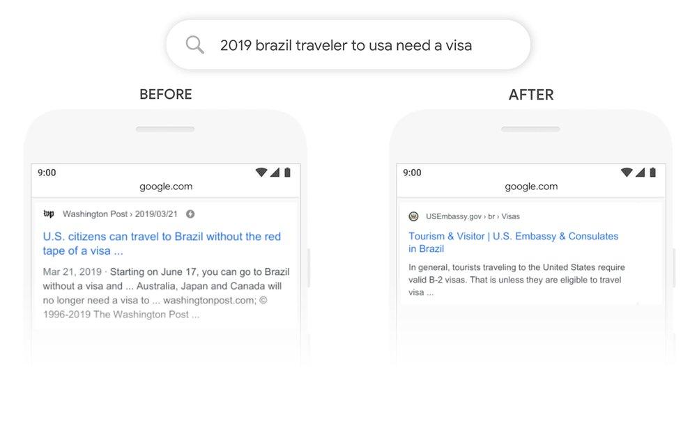 Exemplo do impacto to update BERT nas buscas do Google.