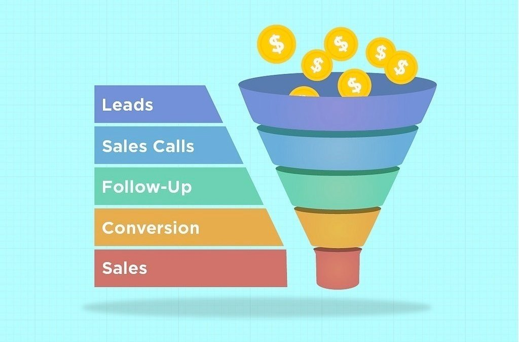 Nine Different Ways You Can Add People to Your Sales Funnel