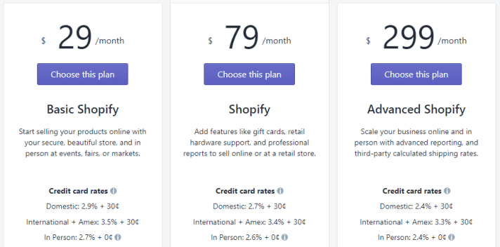shopify plans, shopify credit card rates, Pros And Cons Of Shopify