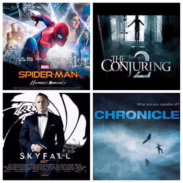 4 Captivating Content Marketing Innovations applied for some Fascinating Movies of Hollywood