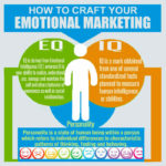 How to Craft Emotional Marketing That Boosts Conversion