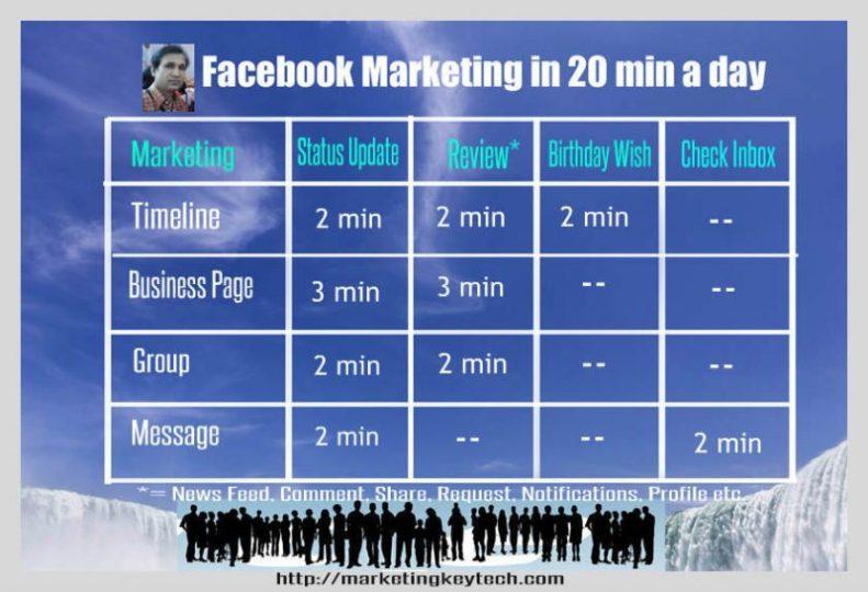 Facebook business page marketing schedule