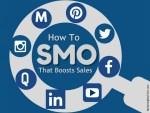 Social Media Optimization Process