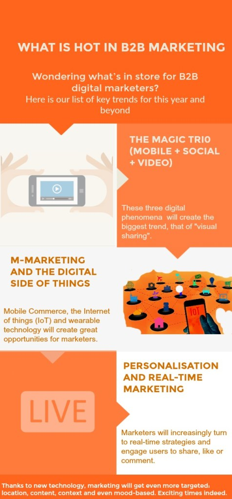WHAT IS HOT IN B2B DIGITAL MARKETING