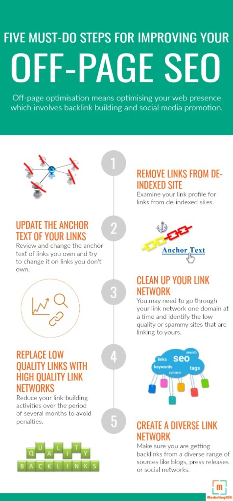 Five-Must-Do-Steps-for-Improving-Your-Off-Page-SEO-