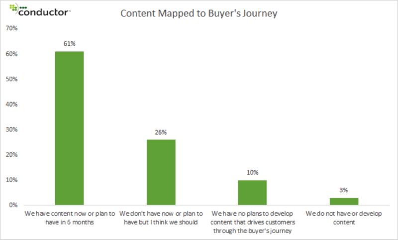 buyers-journey-2