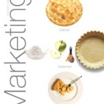 41EF6yiN SL - Marketing: Defined, Explained, Applied (2nd Edition)