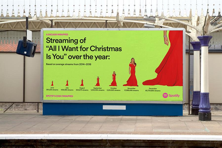 spotify all i want for christmas