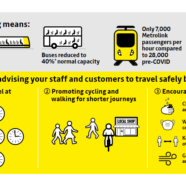 TfGM and local businesses share safe travel advice ahead loosening restrictions