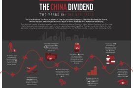 Manchester China