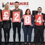 Midshire British Heart Foundation