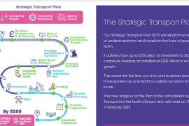 Transport for the North unveils £70m blueprint