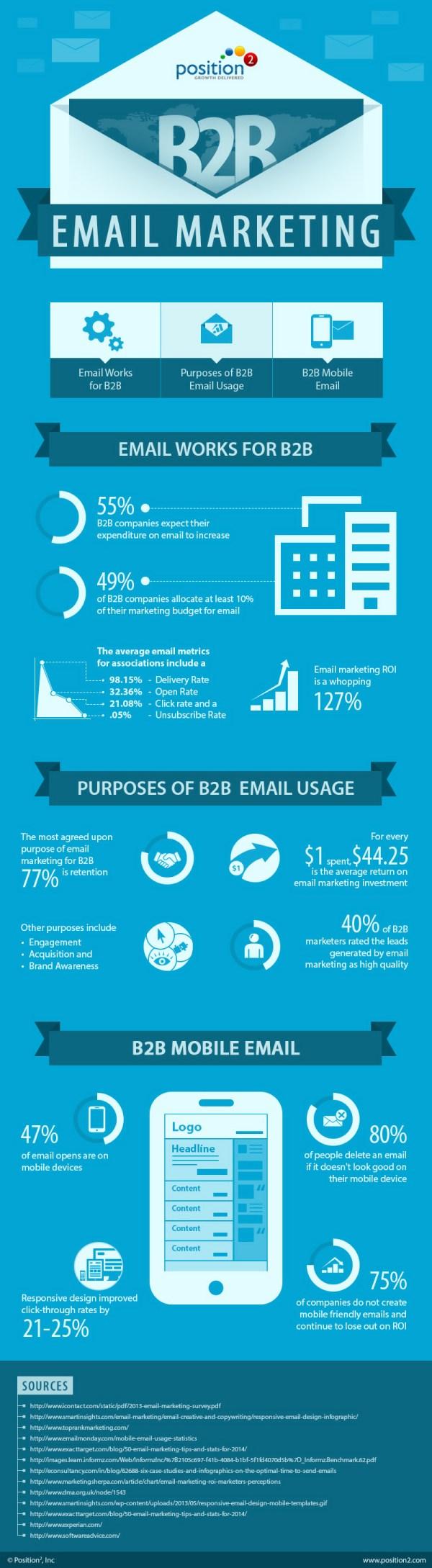 B2B-Email-Marketing-Infographic