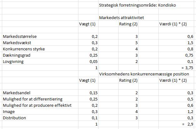 Skalaværdi beregning til General Electric modellen