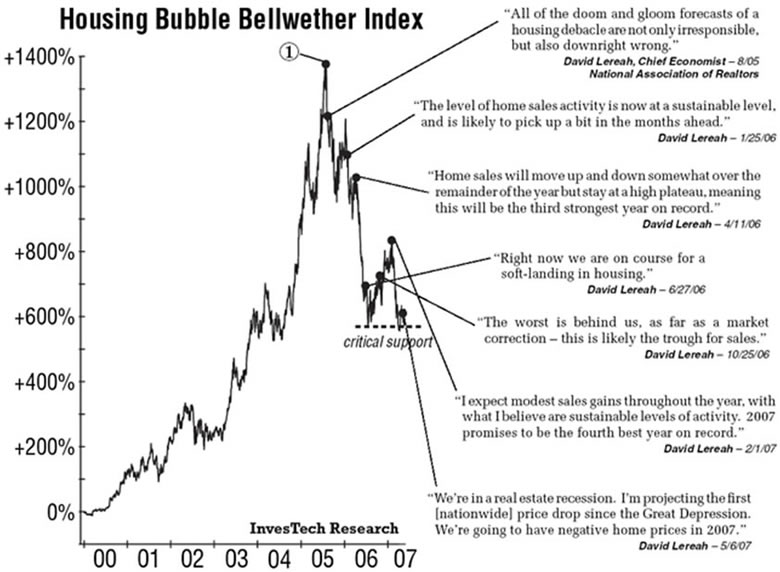 us-housing-bubble-1