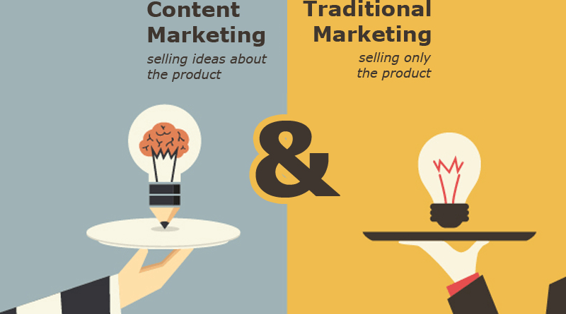 Content Marketing Tips Every Business Should Know