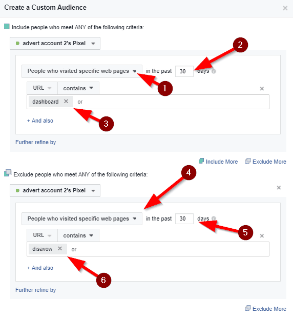 Cohort with facebook ads