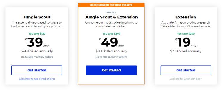 Jungle Scout Annual Pricing