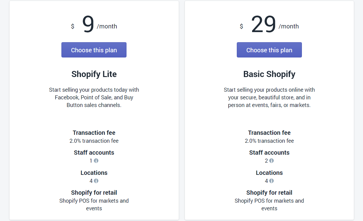 Shopify basic vs lite plan comparison