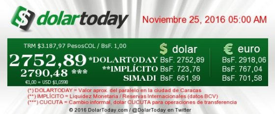 rate-bolivar-25nov2016