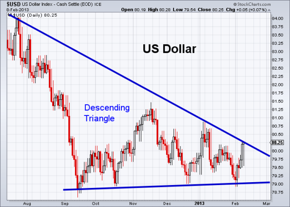 USD 2-8-2013