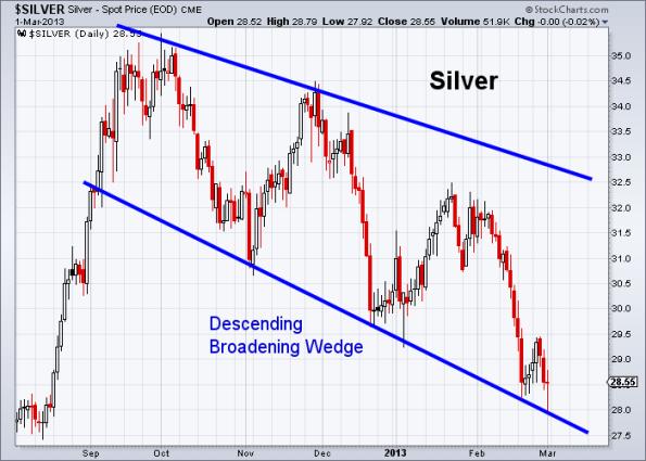 Silver 3-1-2013