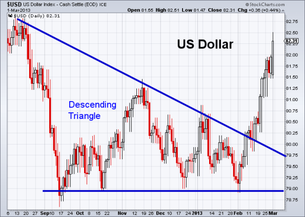 USD 3-1-2013