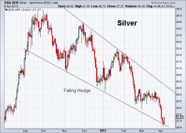 Silver 4-5-2013