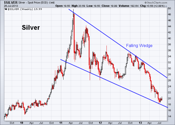 Silver 7-26-2013 (Weekly)
