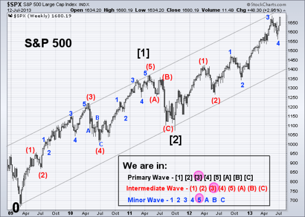SPX Elliott Wave 7-12-2013 (Weekly)