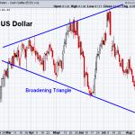 USD 8-19-2013