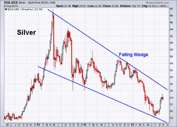 Silver 9-6-2013 (Weekly)