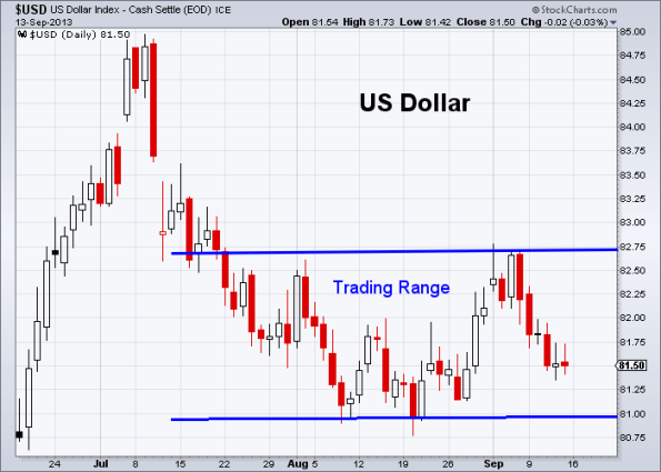 USD 9-13-2013