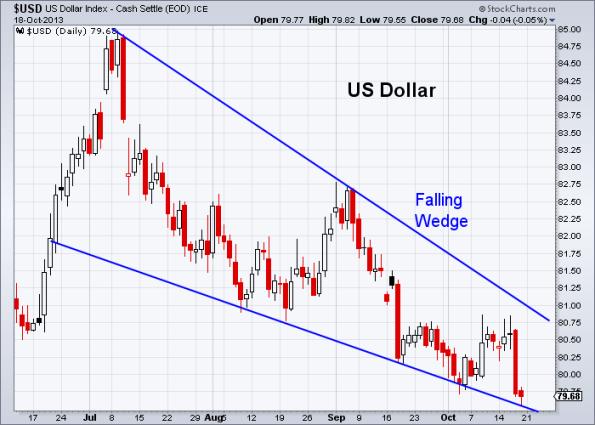 USD 10-18-2013