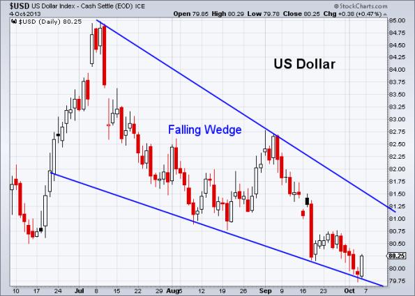 USD 10-4-2013