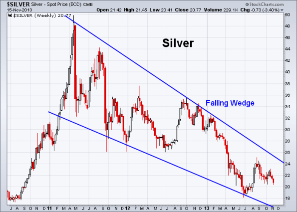 Silver 11-15-2013 (Weekly)