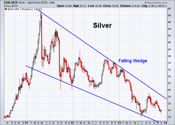 Silver 12-6-2013 (Weekly)