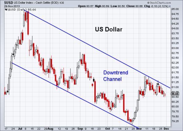 USD 11-29-2013