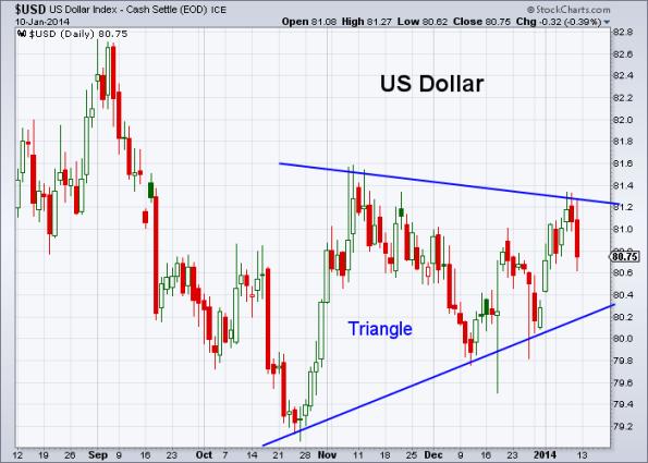 USD 1-10-2014
