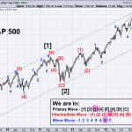 SPX Elliott Wave 2-7-2014 (Weekly)