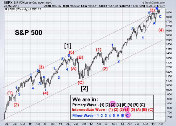SPX Elliott Wave 3-28-2014 (Weekly)