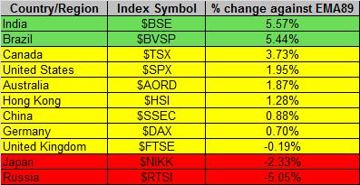 Global Markets 4-17-2014