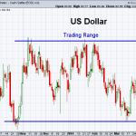 USD 4-4-2014