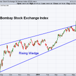 BSE 5-23-2014 (Daily)