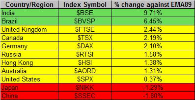 Global Markets 5-16-2014