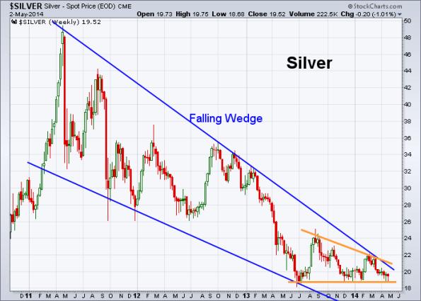 Silver 5-2-2014