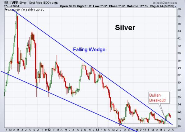 Silver 7-25-2014